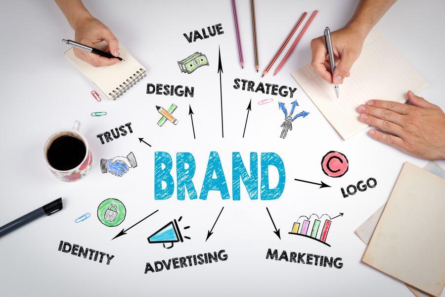 Un baromètre intéressant : quels enjeux révèle la crise du Covid-19 pour les marques et les marketeurs ?